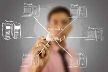 הרשת החברתית והעסק שלכם